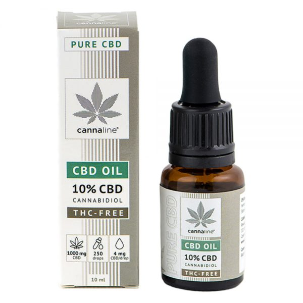 aceite-cbd-cannaline-encann-cannactiva-enecta-cibdol